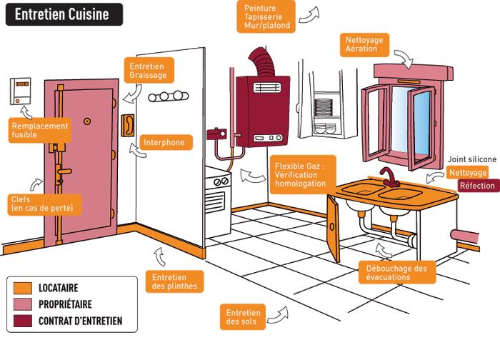 entretien et r parations. Black Bedroom Furniture Sets. Home Design Ideas